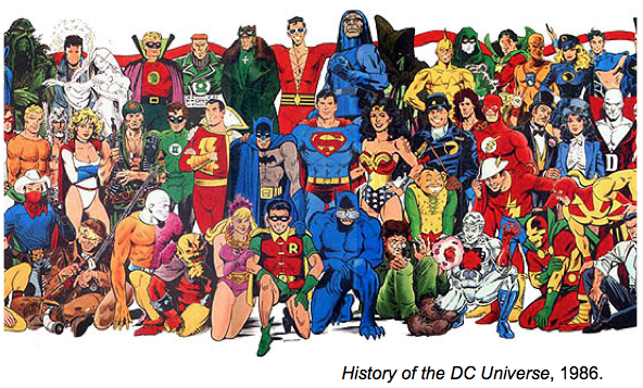 history of DC