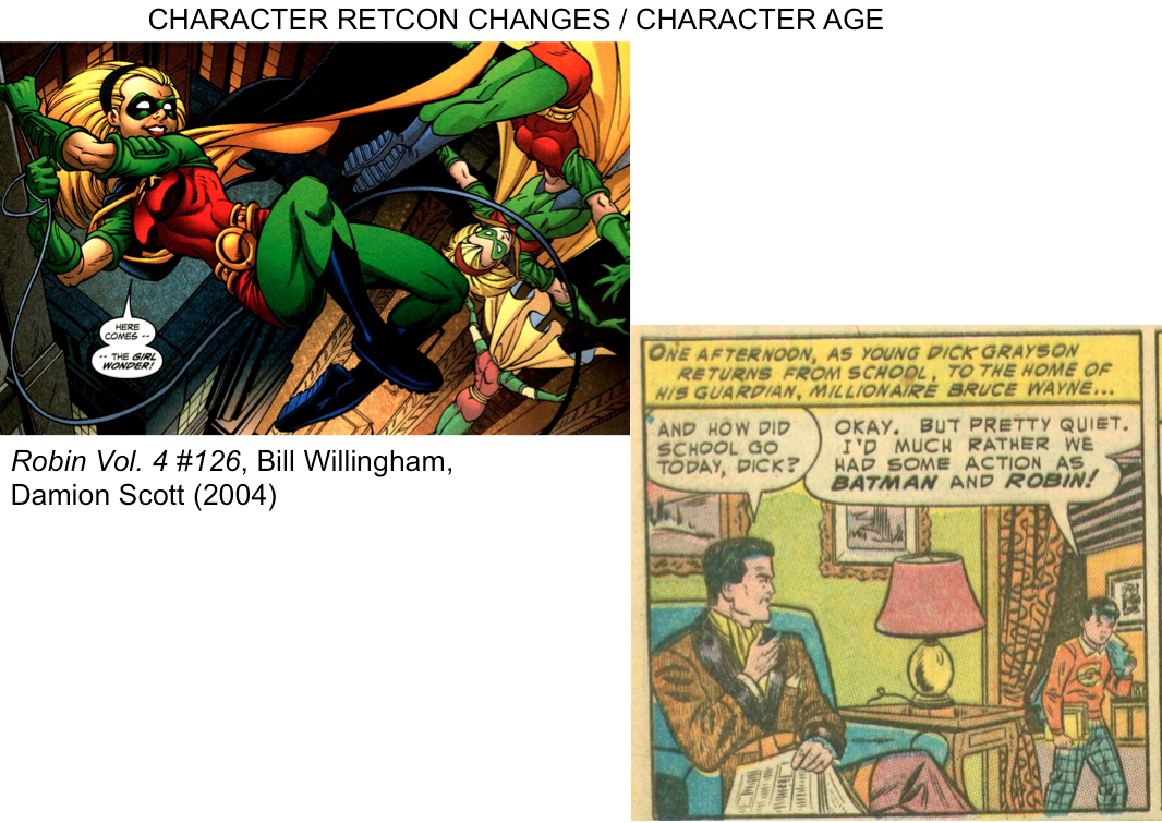 character stephanie brown robin